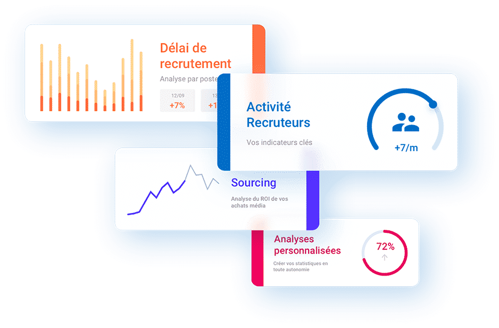 Analyses statistiques avec l'outil de Business Intelligence BI